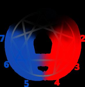 Symbol su spalvom